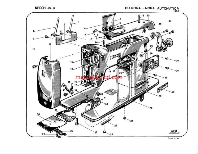 Sewing Machine Manuals Sewing Instruction Download