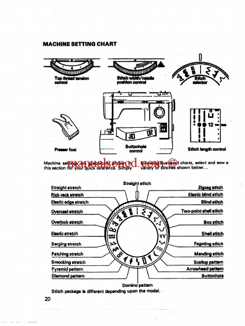kenmore sewing machine model 158 manual pdf